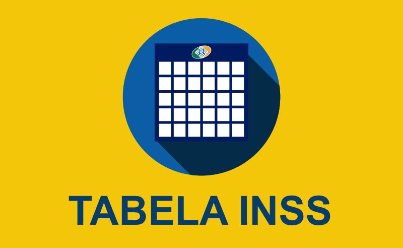 Tabela INSS 2019